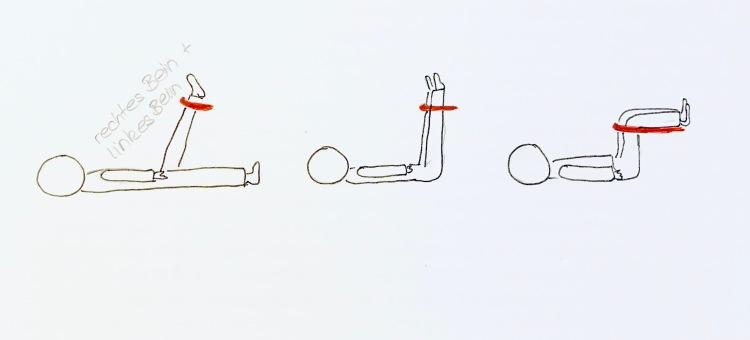 Kinderyoga - Kooperationsband Skizze (1)